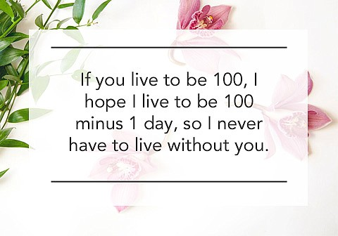 Happy Birthday Quotes For Greeting Cards
